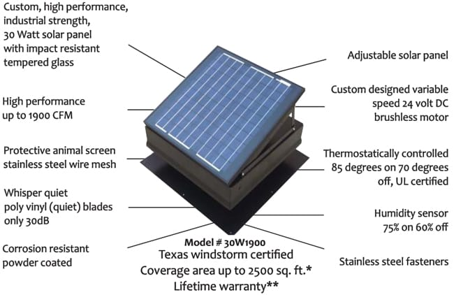 solar attic fan features