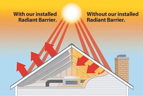 radiant barrier installation comparison