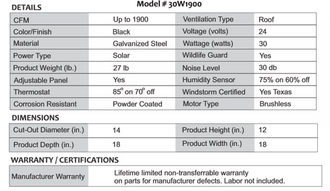 solar fan specifications